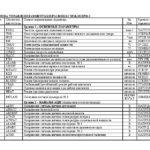 Параметры блока управления МИКАС М10.3/Евро-3.