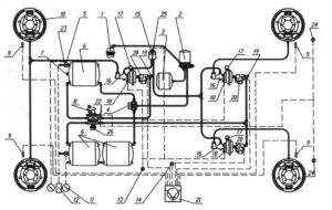 Описание работы АБС ГАЗ-33096.