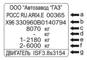 Идентификационные номера ГАЗ-33096.