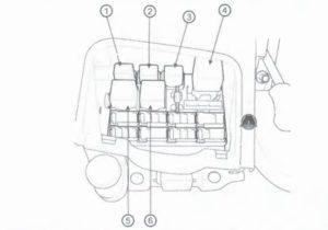 Расположение реле в KIA Bongo и Hyundai Porter 2.