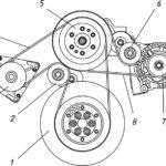 Привод агрегатов двигателей семейства ЯМЗ-530 CNG.