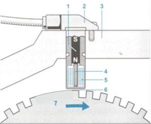 Датчики частоты вращения двигателя DG6 ЯМЗ-53404, ЯМЗ-53604.