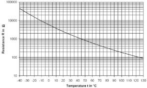 Датчик давления и температуры масла ЯМЗ-53404, ЯМЗ-53604.