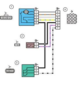 Схема электрических соединений жгута проводов коробки воздухопритока автомобилей Лада Калина 11174, 11184, 11184.