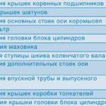Моменты затяжки резьбовых соединений автомобиля ГАЗель Бизнес.
