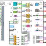 Схема электрических соединений жгута проводов системы зажигания ВАЗ 2170 (Приора).