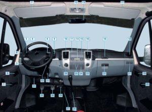 Органы управления, выключатель зажигания и комбинация приборов автомобиля ГАЗель Бизнес.
