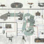 Общее описание системы управления двигателем Лада Гранта.
