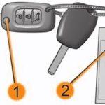 Ключи для автомобиля и выключатель зажигания Лада Веста.