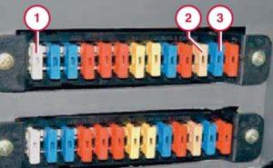 Система управления двигателем ЗМЗ-40522 ГАЗель.
