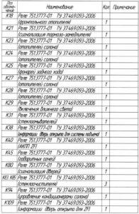 Перечень элементов изображённых на схемах автобуса ЛиАЗ-529222.