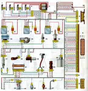Схема соединений системы управления двигателем ВАЗчности Евро-2 (контроллер МP7.0) автомобилей ВАЗ-21102, -2111, -21122.-2111 с распределённым впрыском топлива под нормы токси