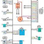 Схема электрических соединений жгута переднего Лада Нива.