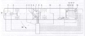 Схема взаимосвязей узла сочленения с системами и агрегатами автобуса ЛиАЗ-621321.