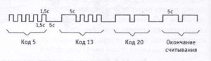 Электронный блок управления узлом сочленения, чтение и стирание ошибок ЛиАЗ-621321.
