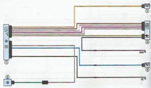 Схема системы отопления, кондиционирования и вентиляции салона Лада Ларгус.