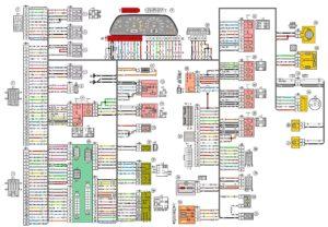 Схема электрических соединений жгута панели приборов Лада Нива.