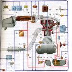 Схема системы управления двигателем ВАЗ-2112.