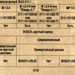 Компоненты системы управления двигателем автомобилей семейства ВАЗ-2110.