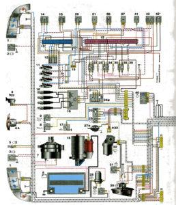 Схема электрооборудования автомобиля ВАЗ-21102 с системой распределённого впрыска топлива (контроллер «Январь-4»).