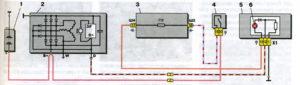 Схема соединений генератора 94.3701 автомобилей семейства ВАЗ-2110.