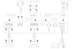 CRR DF MPC2000 Controller Diagram.