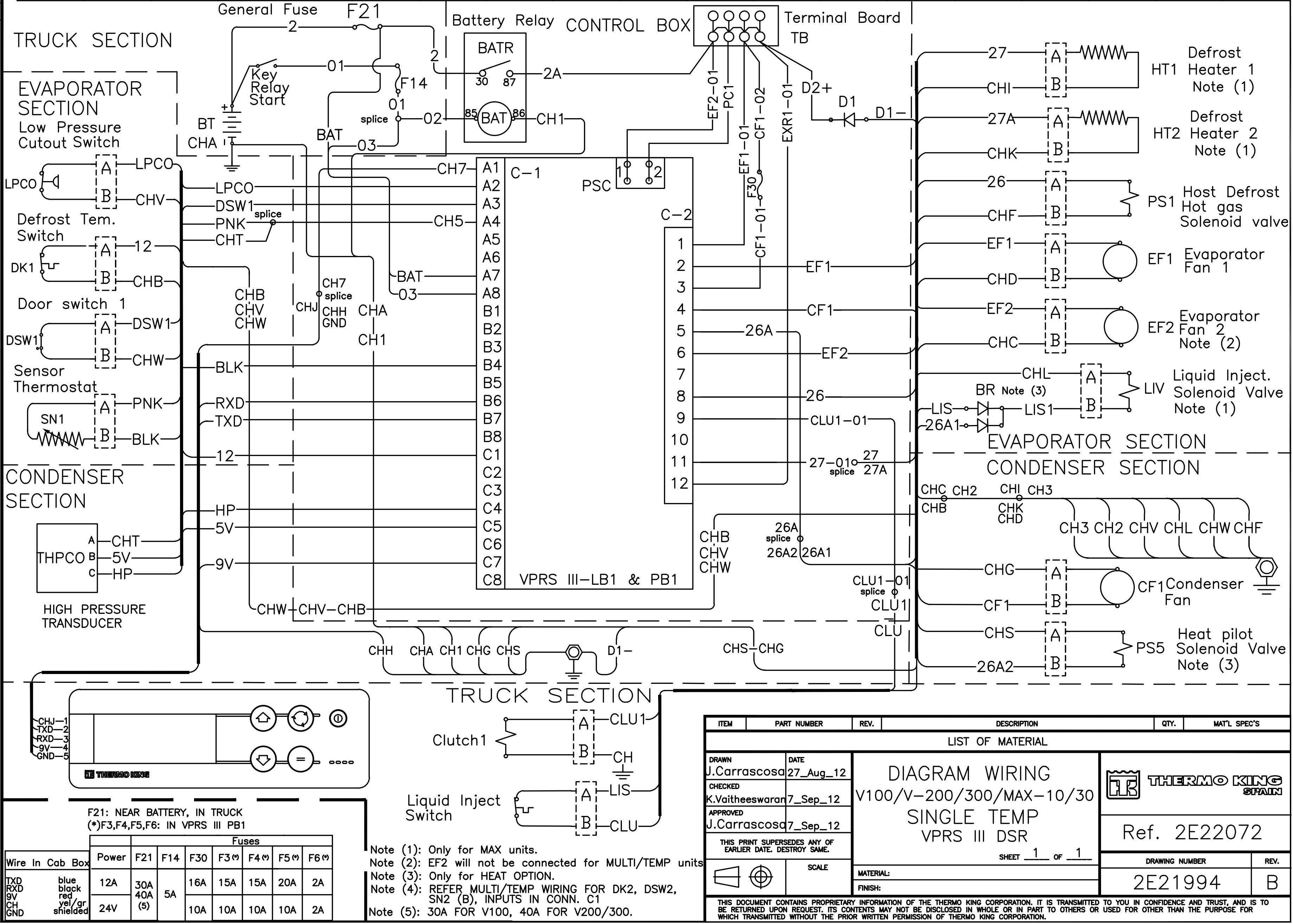 Diagram Bale King Wiring Diagram Full Version Hd Quality Wiring Diagram Sharediagrams Museotresnuraghes It
