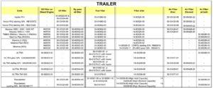 Каталог фильтров холодильных установок Carrier (trailer).