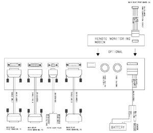 CRR DF MPC2000ID Controller Diagram.