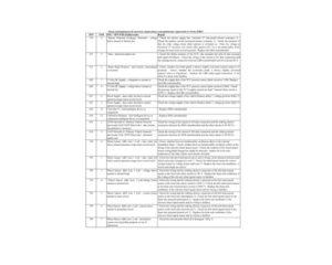 Коды неисправностей КамАЗ-5490 системы управления электронными тормозами от блока EBS3.