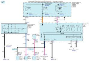 Электрическая принципиальная схема системы контроля скорости автомобиля Kia Rio
