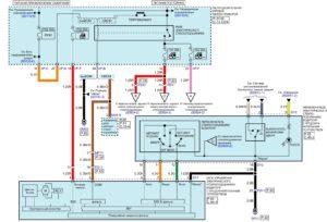 Электрическая принципиальная схема системы электропривода стеклоподъёмника автомобиля Kia Rio