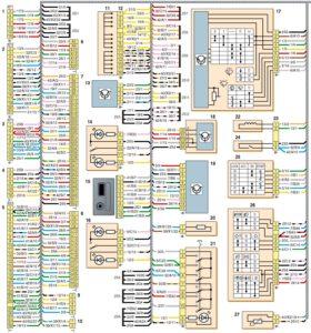 Схема соединений жгута проводов панели приборов Kia Rio