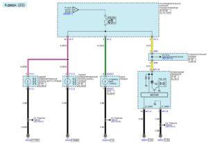 Электрическая принципиальная схемазадних и стояночных фонарей, ламп подсветки номерного знака автомобиля Kia Rio