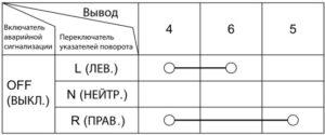 Электрическая принципиальная схема указателей поворота и аварийной сигнализации автомобиля Kia Rio