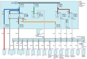 Электрическая принципиальная схема распределения электропитания автомобиля Kia Rio