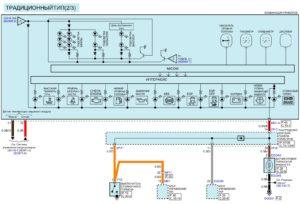 Электрическая принципиальная схема индикаторов и указателей автомобиля Kia Rio