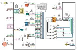 Схема электрических соединений жгута проводов системы зажигания Лада Гранта