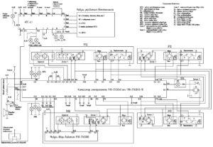 Схема системы управления электропакетом Лада Калина Люкс.