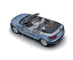 Audi A3 Cabriolet. Описание конструкции.