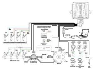 Схема подключения Digitronic DGI Maxi2.