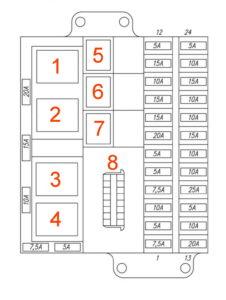 Электрическая схема предохранителей и реле в салоне, выключателя приборов и стартера УРАЛ Next.