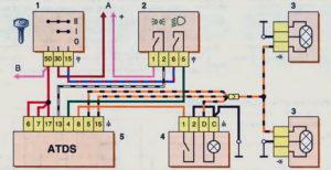 Схема включения ламп противотуманного света в задних фонарях (до 2009 г.) Шевроле Нива.