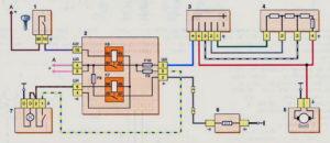 Схема включения электродвигателя вентилятора отопителя и элемента обогрева стекла двери багажного отделения (до 2009 г.) Шевроле Нива.