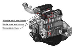 Система вентиляции картера двигателя УМЗ-А275-100.