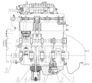 Система смазки двигателя УМЗ-А275-100.