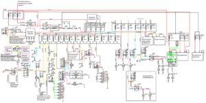 Схема дополнительного электрооборудования автомобилей скорой медицинской помощи (АСМП) на базе а/м Газель и Соболь 25.07.16.