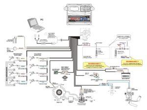 STAG-4 QBOX. Схема подключения (версия 1.1 2013 год).