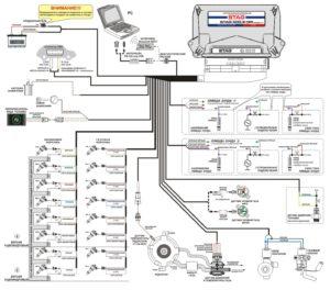 Схемы STAG 400 DPI.
