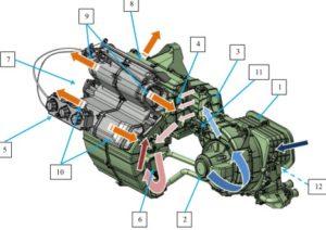 Отопительно-вентиляционный модуль ГАЗель. Руководство по эксплуатации.